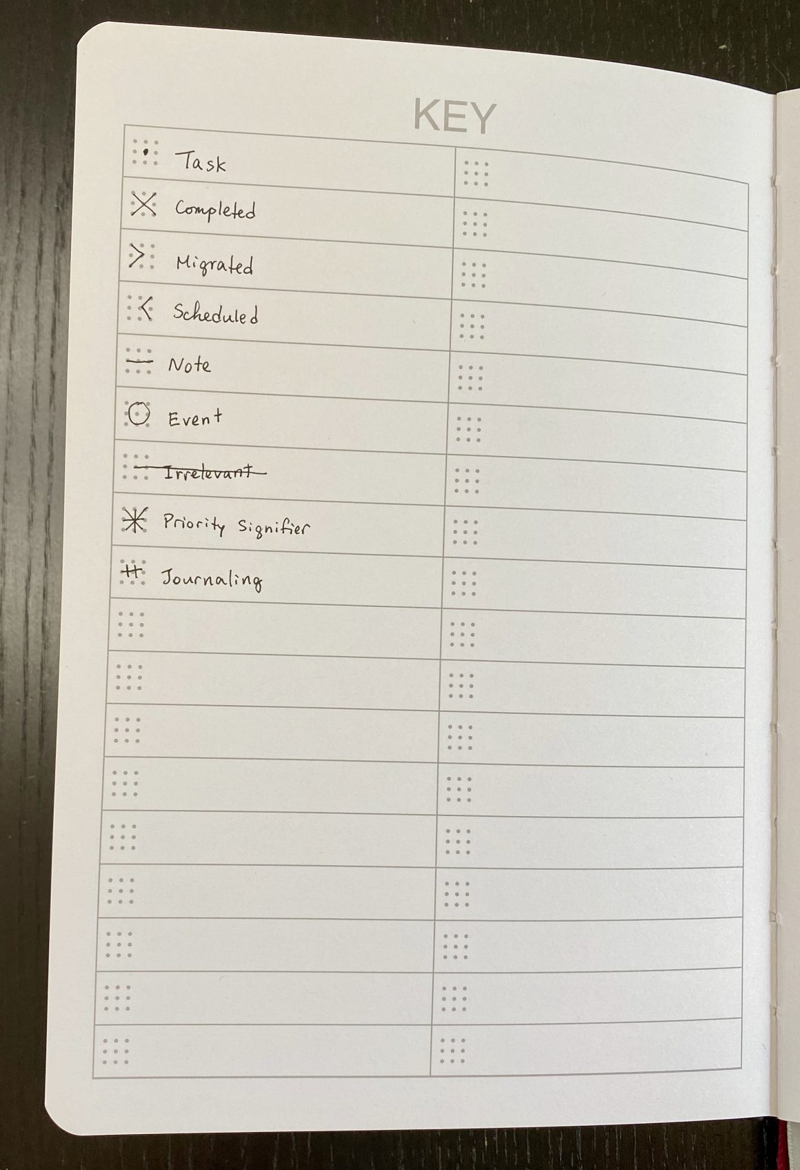 Picture of Key in Bullet Journal