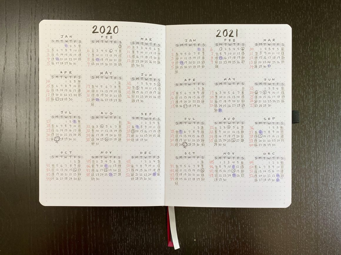 Picture of Future Log of Bullet Journal
